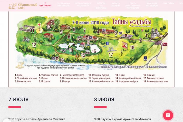 Фестиваль-погружение «Тайны усадьбы»